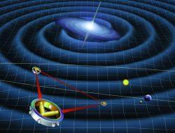 Penemuan Baru, Gelombang Gravitasi di Temukan