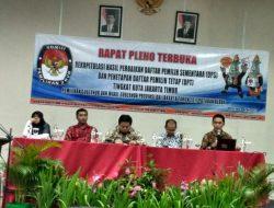 KPU Jakarta Timur Menetapkan DPT Putaran Kedua Pilkada DKI Jakarta