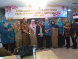 Berikut ini, Angka Kekerasan Seksual dan Anak di Tangerang Selatan