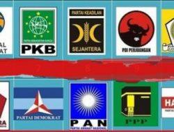 Parpol Pendukung Jokowi Pecah, PAN dan PDIP Saling Tuding