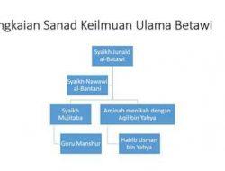 Mengenai nama Betawi, terdapat tiga versi penjelasan tentang asal usulnya: