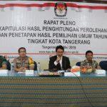 Kapolres Metro Tangerang Kota hadiri Rapat Pleno KPU